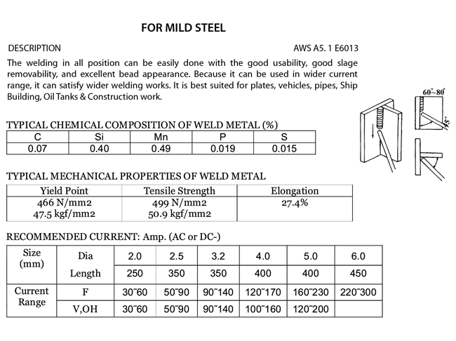welding electrode specifications everything about wiring welding polarity diagram tig welding schematic diagram