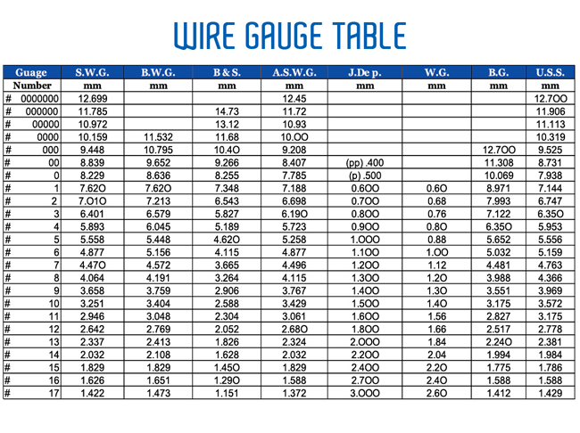 Carbon steel wire gauge chart choice image wiring table and carbon steel wire gauge chart keyboard keysfo