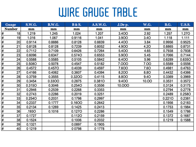 Carbon steel wire gauge chart gallery wiring table and diagram carbon steel wire gauge chart choice image wiring table and carbon steel wire gauge chart choice greentooth Image collections
